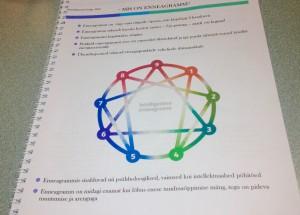 intelligentne-enneagramm-intelligentne-grupp